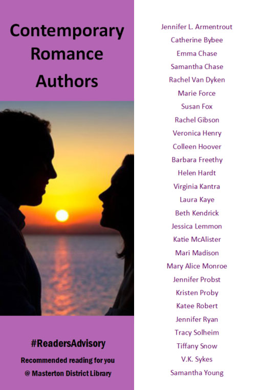Contemporary Romance Authors